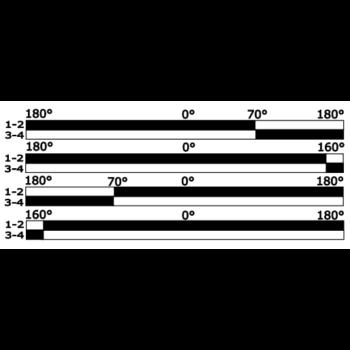 spínací diagram PF26755100